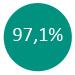 Beleidsdekkingsgraad%20mei%202021
